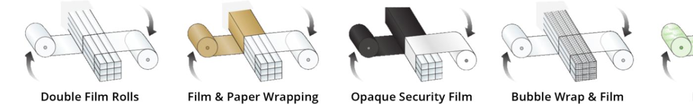 Neleo Wrapping Combinations